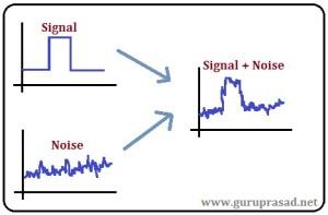 signal_noise