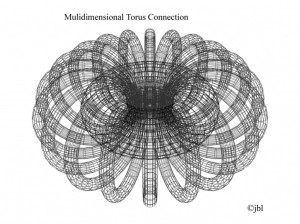 Multidimensional-torus-connection-Copy-1024x767