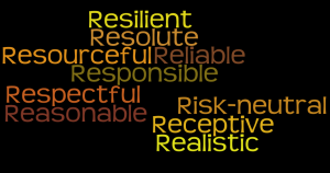 R-characteristics