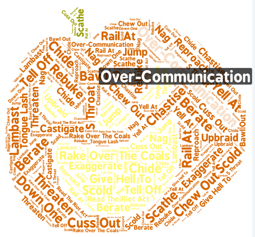 over-communication words