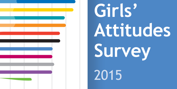 Girls' Attitudes Survey