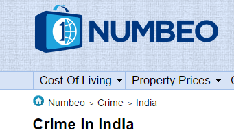 Numbeo: Crime in India