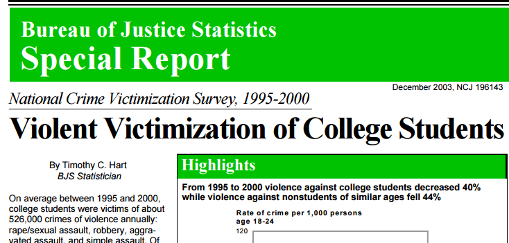 Violent Victimization of College Students