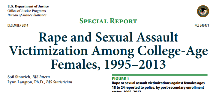 Rape and Sexual Assault Victimization Among College-Age Females, 1995–2013