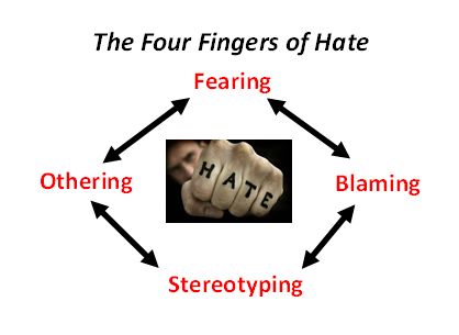 Four Fingers of Hate