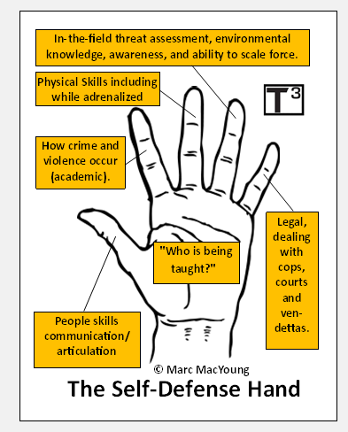 hand - t3